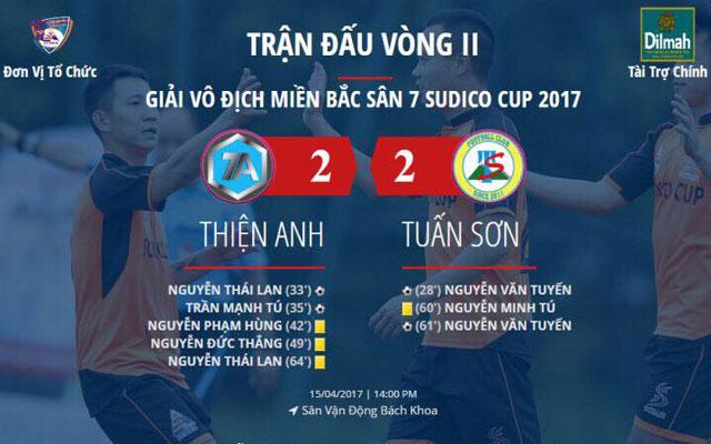 Highlight Thiện Anh 2-2 Tuấn Sơn (vòng 2 Sudico Cup 2017)