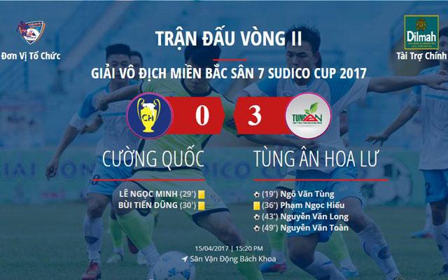 Highlight Cường Quốc 0-3 Tùng Ân Hoa Lư (vòng 2 Sudico Cup 2017)
