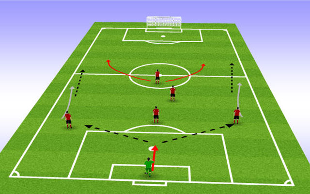 Các sơ đồ chiến thuật cơ bản bóng đá 6v6