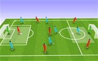 Các cách triển khai bóng tấn công trên sân 7 người