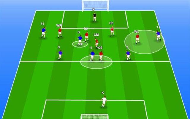 Góc chiến thuật: Xây dựng đội bóng sân 7 với sơ đồ 2-3-1