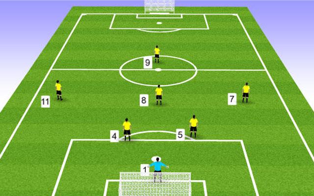 Bóng đá sân 7: Vận hành lối chơi với sơ đồ 2-3-1