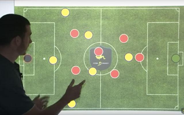 Chiến thuật sân 7: Đâu là những yếu tố của một tiền vệ tấn công giỏi trên sân phủi?