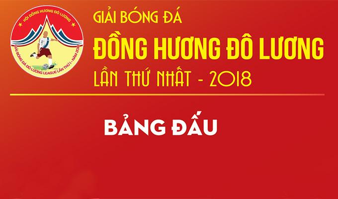 Họp báo giải ĐH Đô Lương 2018: Đại chiến Đô Lương giữa thành Vinh
